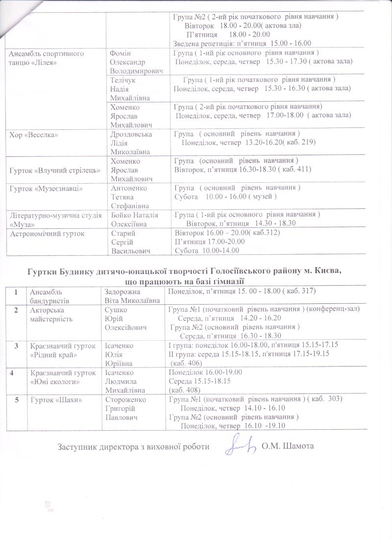 rozklad_IІ_2