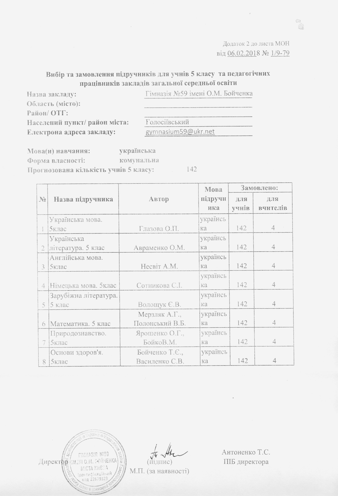 Інформація щодо вибору та замовлення підручників для 5 класу